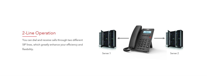 Điện thoại ip wifi fanvil X1w